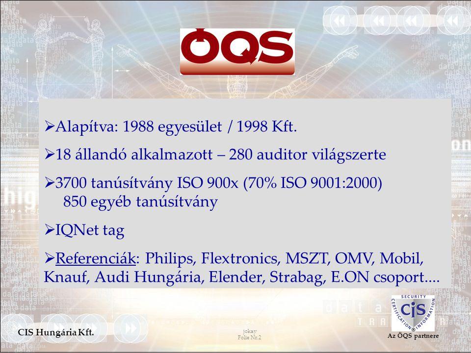 jokay Folie Nr.2 CIS Hungária Kft. Az ÖQS partnere  Alapítva: 1988 egyesület / 1998 Kft.  18 állandó alkalmazott – 280 auditor világszerte  3700 ta