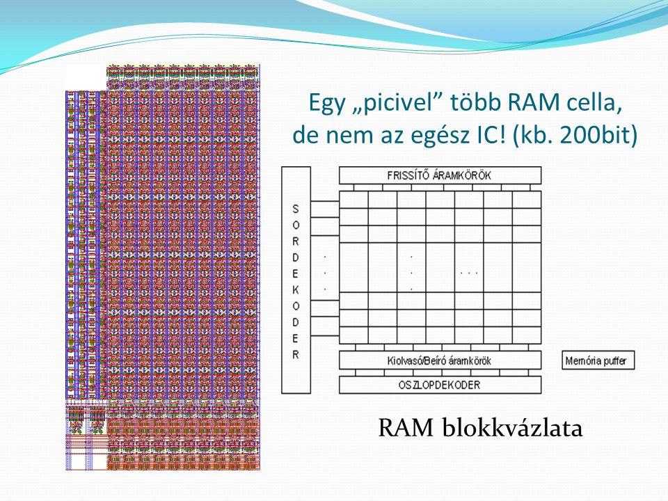 """Egy """"picivel"""" több RAM cella, de nem az egész IC! (kb. 200bit) RAM blokkvázlata"""