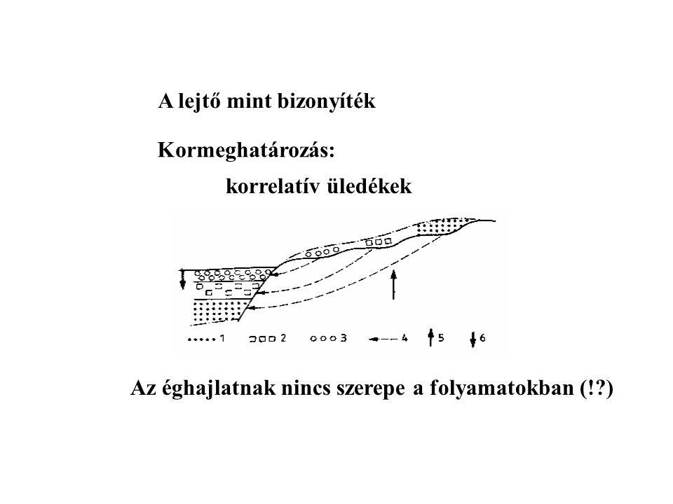 Trópusi tönk Bulla Béla - Julius Büdel (1950) Kettősen elegyengetett felszín
