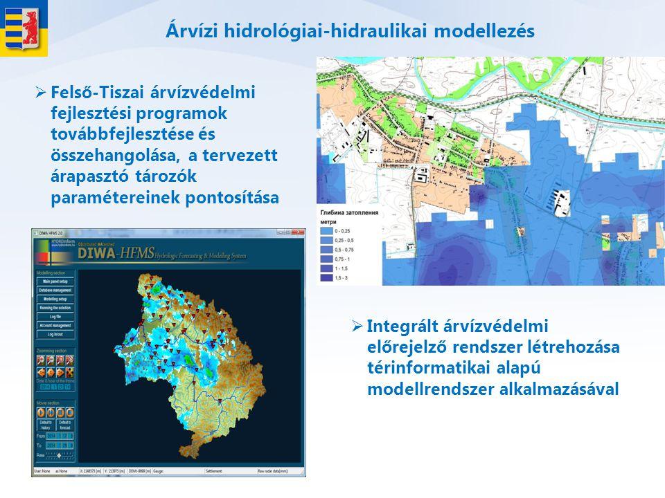  Integrált árvízvédelmi előrejelző rendszer létrehozása térinformatikai alapú modellrendszer alkalmazásával Árvízi hidrológiai-hidraulikai modellezés