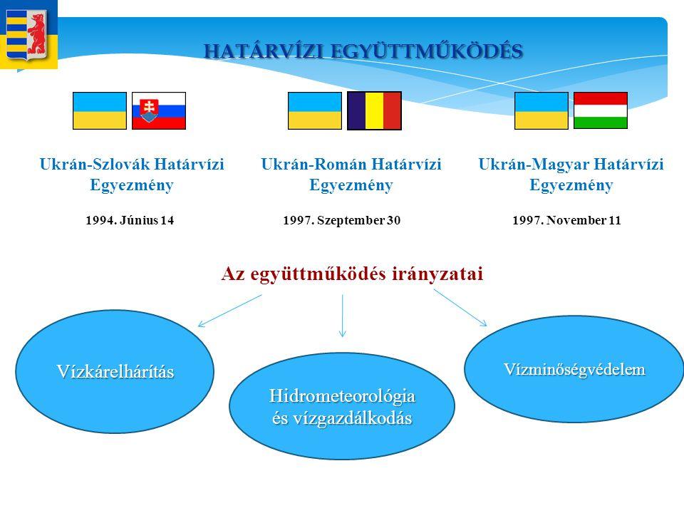 HATÁRVÍZI EGYÜTTMŰKÖDÉS Az együttműködés irányzatai Ukrán-Szlovák Határvízi Egyezmény Ukrán-Román Határvízi Egyezmény Ukrán-Magyar Határvízi Egyezmény