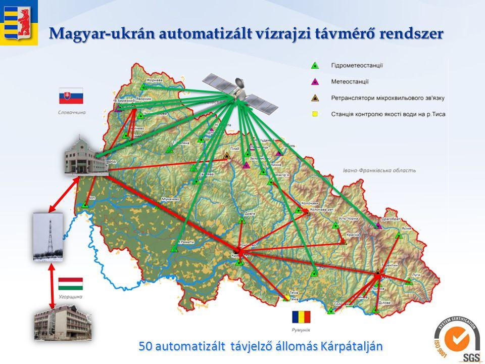 50 automatizált távjelző állomás Kárpátalján Magyar-ukrán automatizált vízrajzi távmérő rendszer