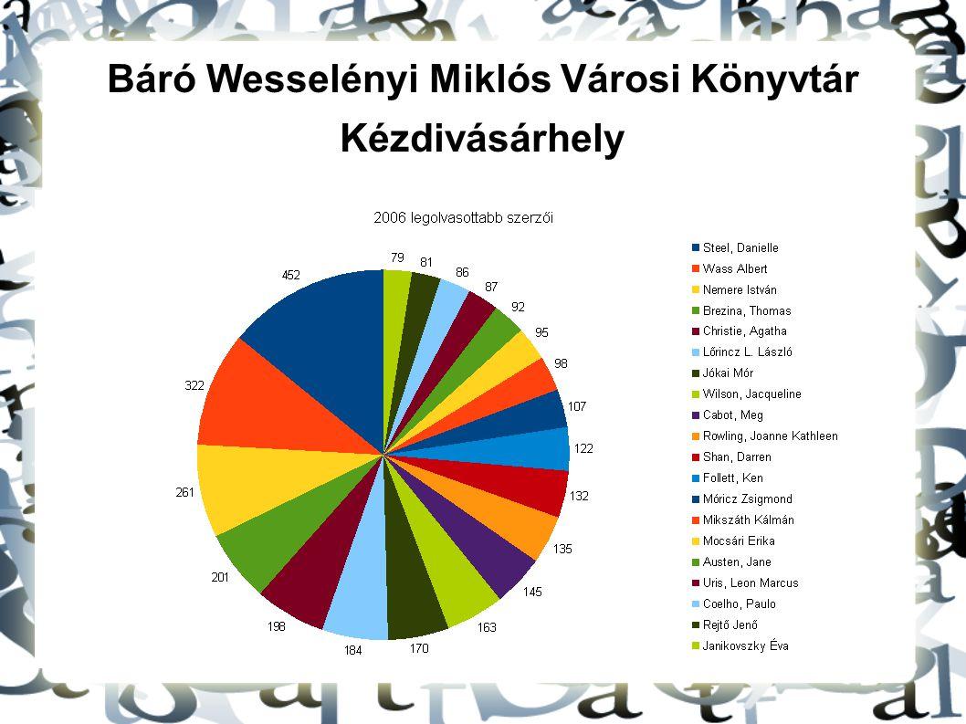 Báró Wesselényi Miklós Városi Könyvtár Kézdivásárhely