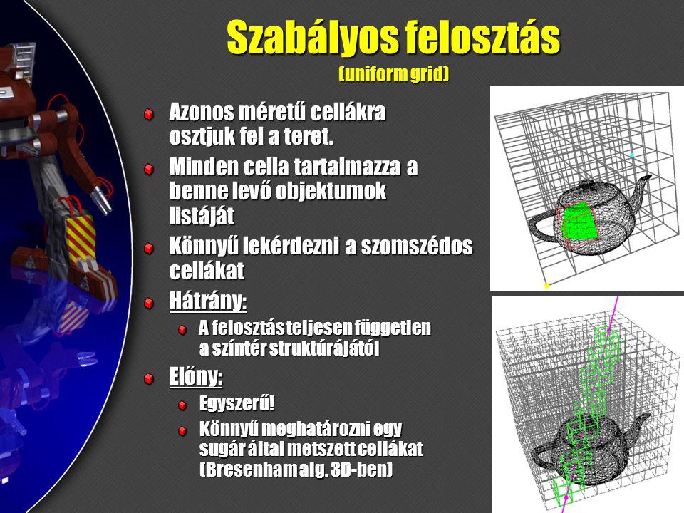 15 Szabályos felosztás (uniform grid) Azonos méretű cellákra osztjuk fel a teret.