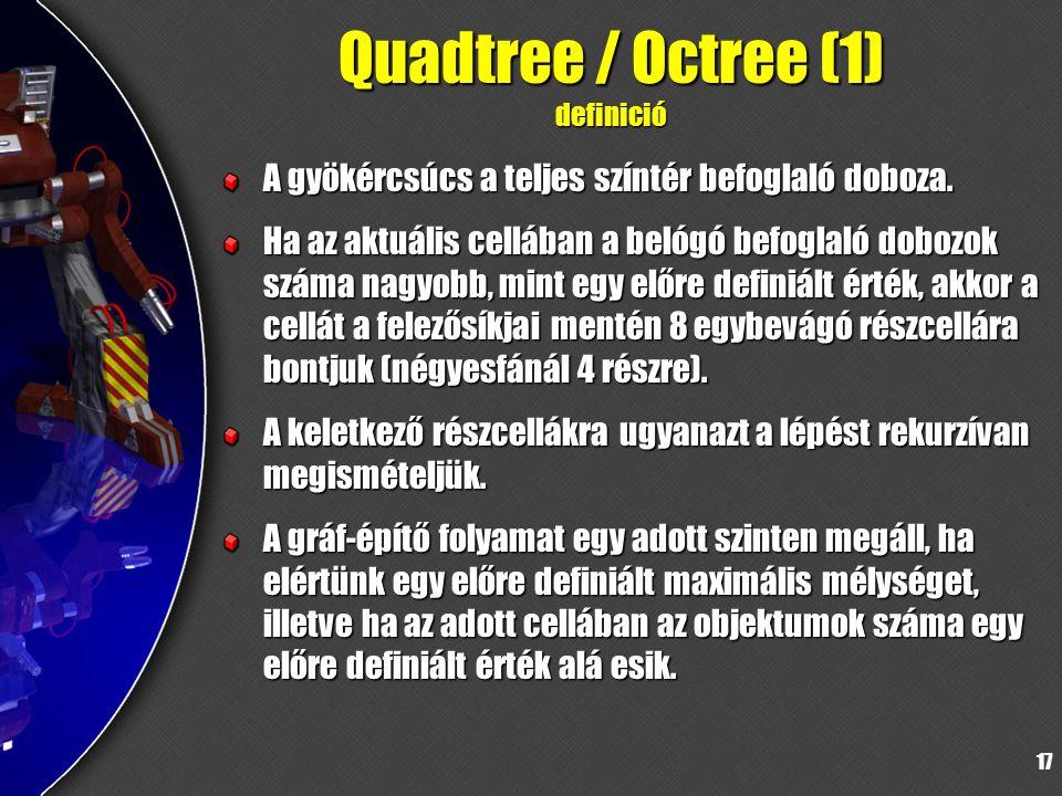 17 Quadtree / Octree (1) definició A gyökércsúcs a teljes színtér befoglaló doboza.