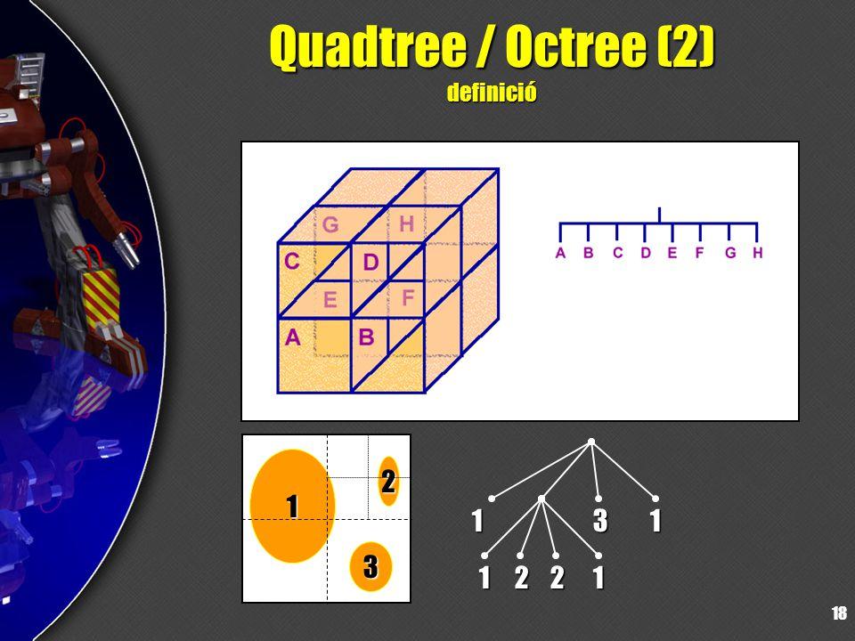 18 Quadtree / Octree (2) definició 1 2 3 131 1221