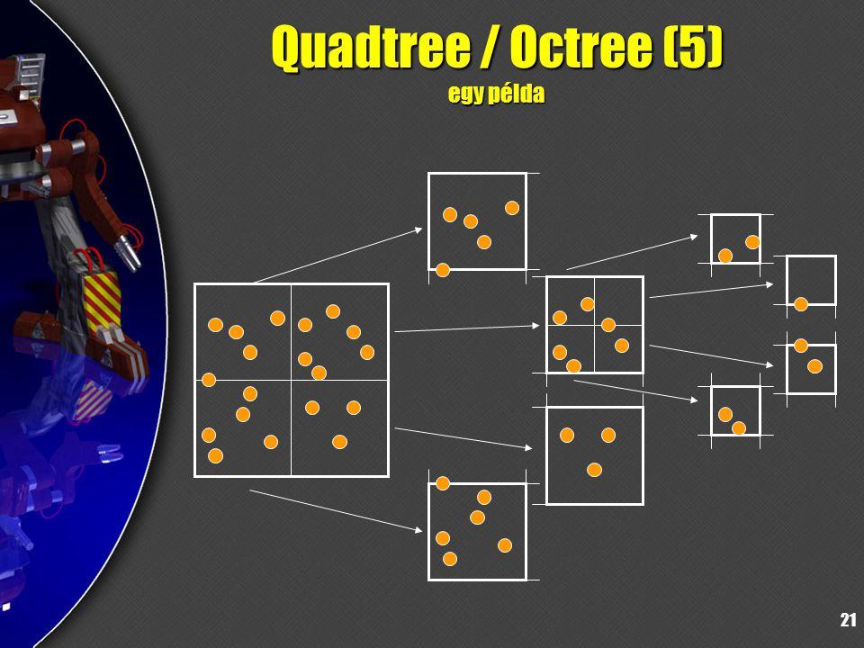 21 Quadtree / Octree (5) egy példa