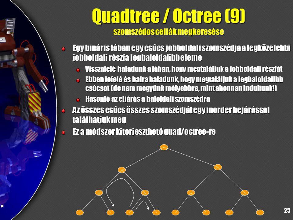 25 Quadtree / Octree (9) szomszédos cellák megkeresése Egy bináris fában egy csúcs jobboldali szomszédja a legközelebbi jobboldali részfa legbaloldalibb eleme Visszafelé haladunk a fában, hogy megtaláljuk a jobboldali részfát Ebben lefelé és balra haladunk, hogy megtaláljuk a legbaloldalibb csúcsot (de nem megyünk mélyebbre, mint ahonnan indultunk!) Hasonló az eljárás a baloldali szomszédra Az összes csúcs összes szomszédját egy inorder bejárással találhatjuk meg Ez a módszer kiterjeszthető quad/octree-re
