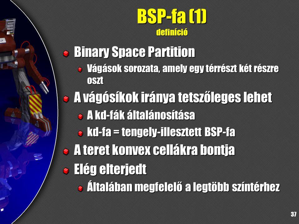 37 BSP-fa (1) definíció Binary Space Partition Vágások sorozata, amely egy térrészt két részre oszt A vágósíkok iránya tetszőleges lehet A kd-fák általánosítása kd-fa = tengely-illesztett BSP-fa A teret konvex cellákra bontja Elég elterjedt Általában megfelelő a legtöbb színtérhez