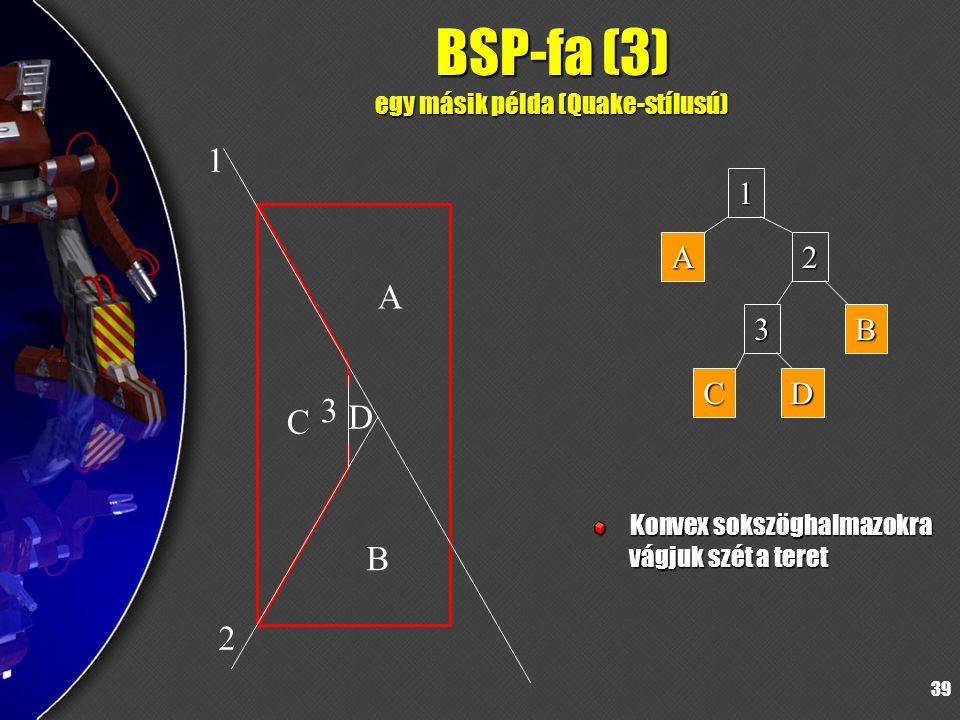 39 BSP-fa (3) egy másik példa (Quake-stílusú) Konvex sokszöghalmazokra vágjuk szét a teret 1 2 3 A D C B 1 A2 B3 CD
