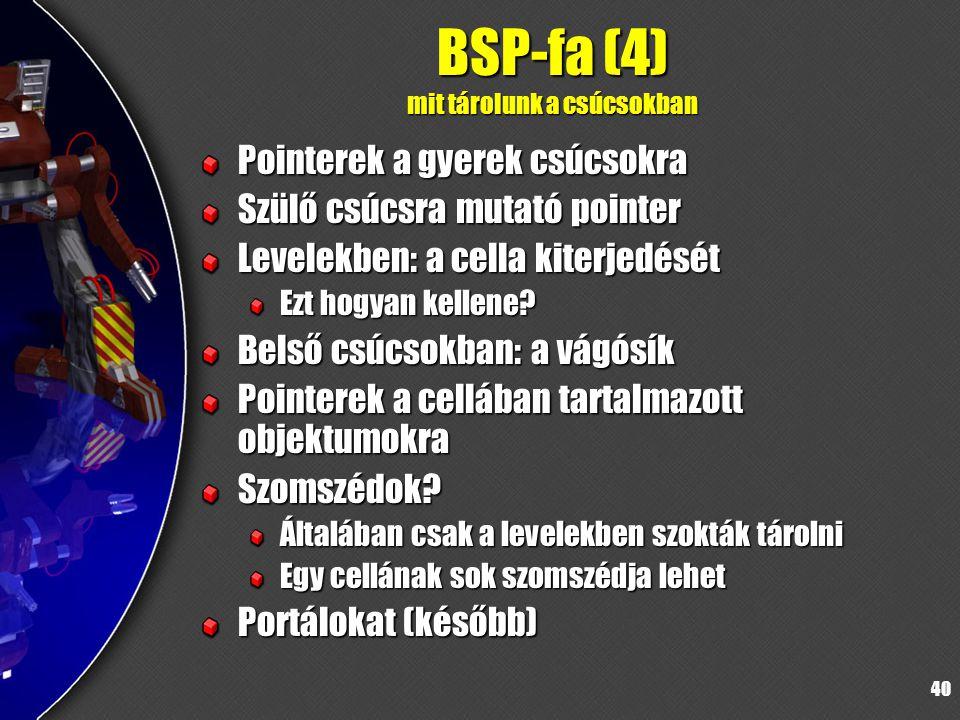 40 BSP-fa (4) mit tárolunk a csúcsokban Pointerek a gyerek csúcsokra Szülő csúcsra mutató pointer Levelekben: a cella kiterjedését Ezt hogyan kellene.