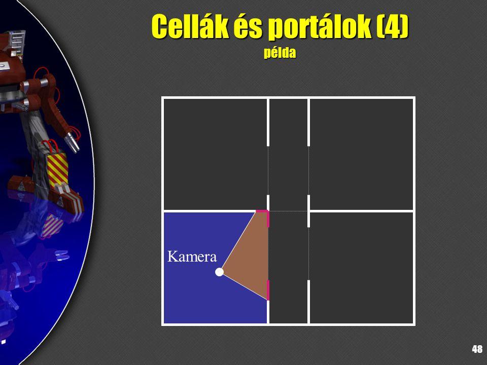 48 Cellák és portálok (4) példa Kamera