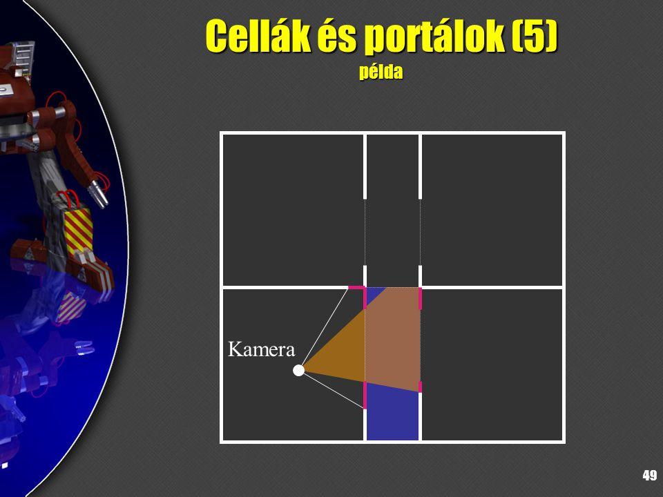 49 Cellák és portálok (5) példa Kamera