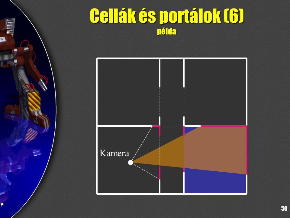 50 Cellák és portálok (6) példa Kamera