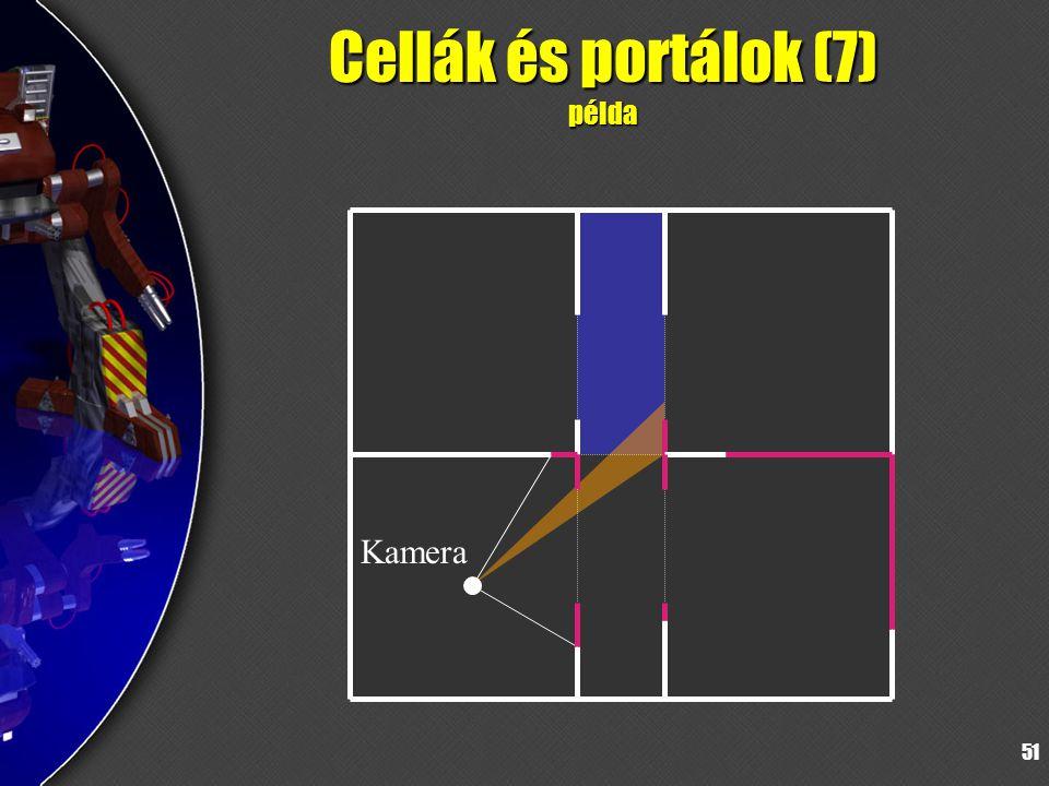 51 Cellák és portálok (7) példa Kamera