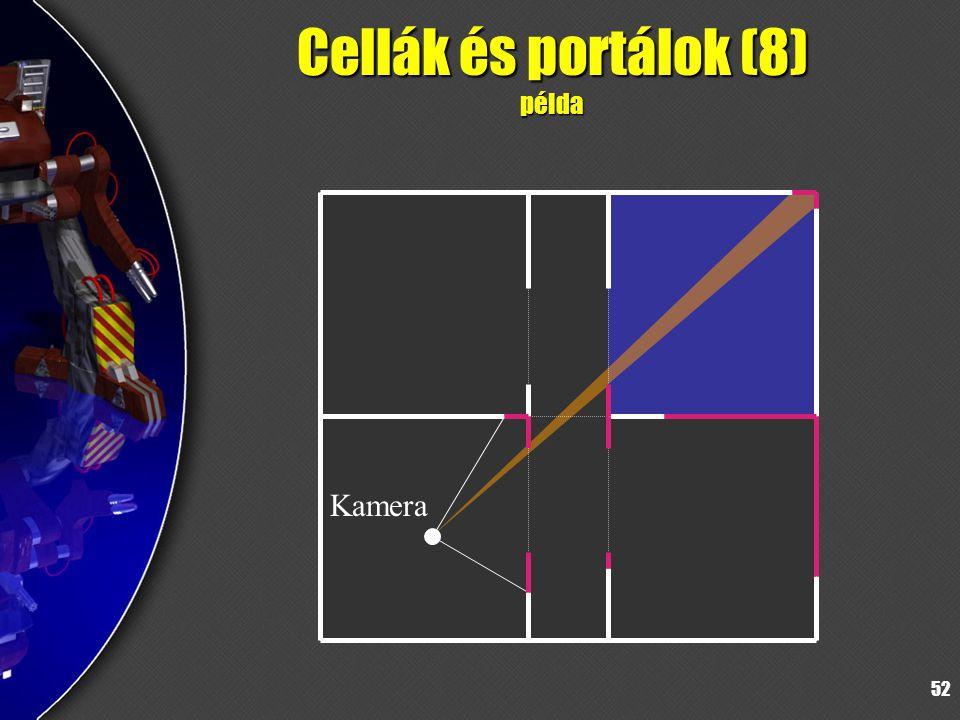 52 Cellák és portálok (8) példa Kamera
