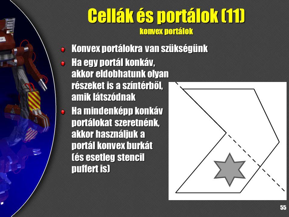 55 Cellák és portálok (11) konvex portálok Konvex portálokra van szükségünk Ha egy portál konkáv, akkor eldobhatunk olyan részeket is a színtérből, amik látszódnak Ha mindenképp konkáv portálokat szeretnénk, akkor használjuk a portál konvex burkát (és esetleg stencil puffert is)