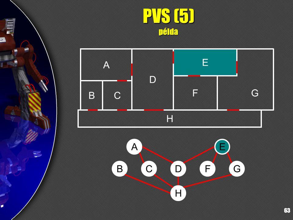 63 PVS (5) példa A D H F CB E G H BCDFG EA