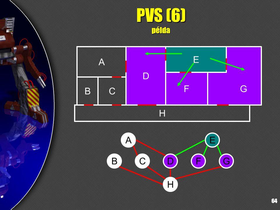 64 PVS (6) példa A D H F CB E G H BCDFG EA