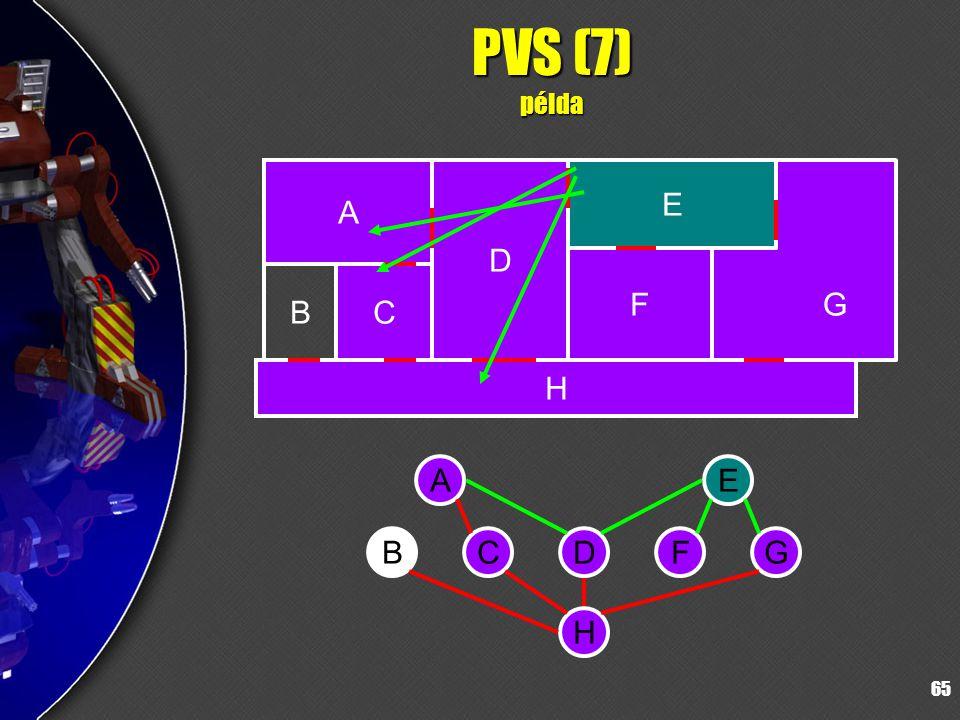 65 PVS (7) példa A D H F CB E G H BCDFG EA
