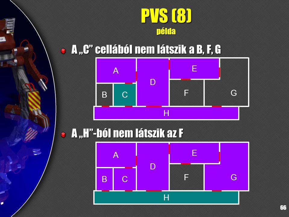 """66 PVS (8) példa A """"C cellából nem látszik a B, F, G A """"H -ból nem látszik az F A D H F CB E G A D H E A D H F CB E G A D CB E G"""