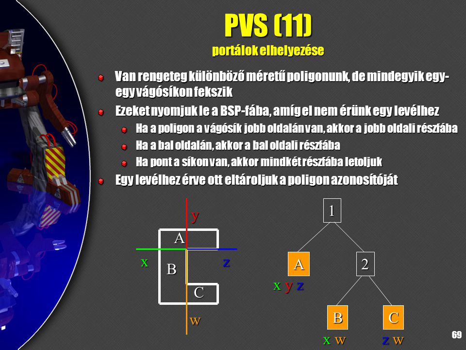 69 PVS (11) portálok elhelyezése Van rengeteg különböző méretű poligonunk, de mindegyik egy- egy vágósíkon fekszik Ezeket nyomjuk le a BSP-fába, amíg el nem érünk egy levélhez Ha a poligon a vágósík jobb oldalán van, akkor a jobb oldali részfába Ha a bal oldalán, akkor a bal oldali részfába Ha pont a síkon van, akkor mindkét részfába letoljuk Egy levélhez érve ott eltároljuk a poligon azonosítóját A B C x y z w 1 A2 BC x y z x w z wz wz wz w