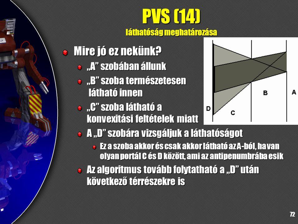 72 PVS (14) láthatóság meghatározása Mire jó ez nekünk.
