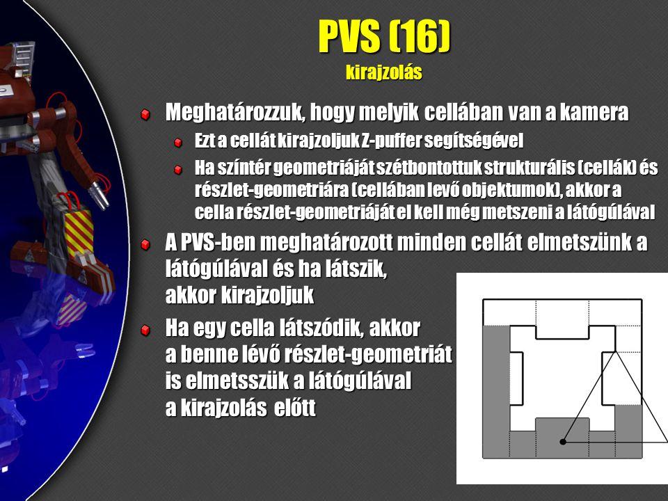 74 PVS (16) kirajzolás Meghatározzuk, hogy melyik cellában van a kamera Ezt a cellát kirajzoljuk Z-puffer segítségével Ha színtér geometriáját szétbontottuk strukturális (cellák) és részlet-geometriára (cellában levő objektumok), akkor a cella részlet-geometriáját el kell még metszeni a látógúlával A PVS-ben meghatározott minden cellát elmetszünk a látógúlával és ha látszik, akkor kirajzoljuk Ha egy cella látszódik, akkor a benne lévő részlet-geometriát is elmetsszük a látógúlával a kirajzolás előtt