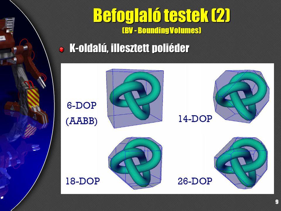 9 Befoglaló testek (2) (BV - Bounding Volumes) K-oldalú, illesztett poliéder