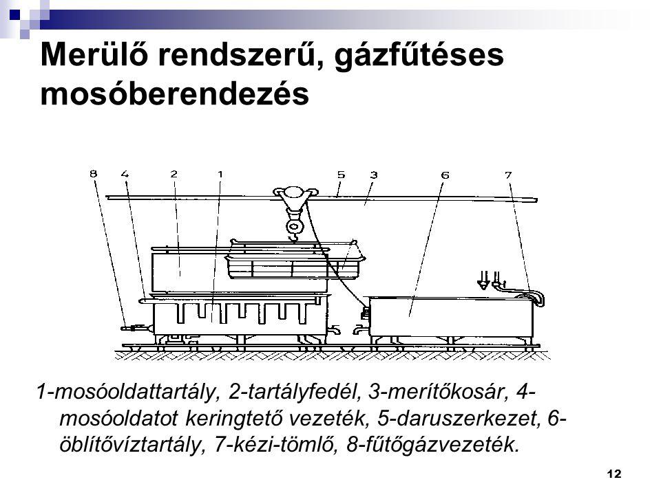 12 Merülő rendszerű, gázfűtéses mosóberendezés 1-mosóoldattartály, 2-tartályfedél, 3-merítőkosár, 4- mosóoldatot keringtető vezeték, 5-daruszerkezet,
