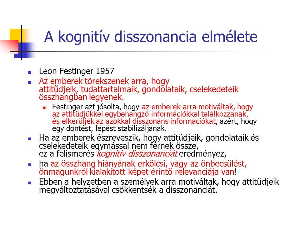 A kognitív disszonancia elmélete Leon Festinger 1957 Az emberek törekszenek arra, hogy attitűdjeik, tudattartalmaik, gondolataik, cselekedeteik összhangban legyenek.
