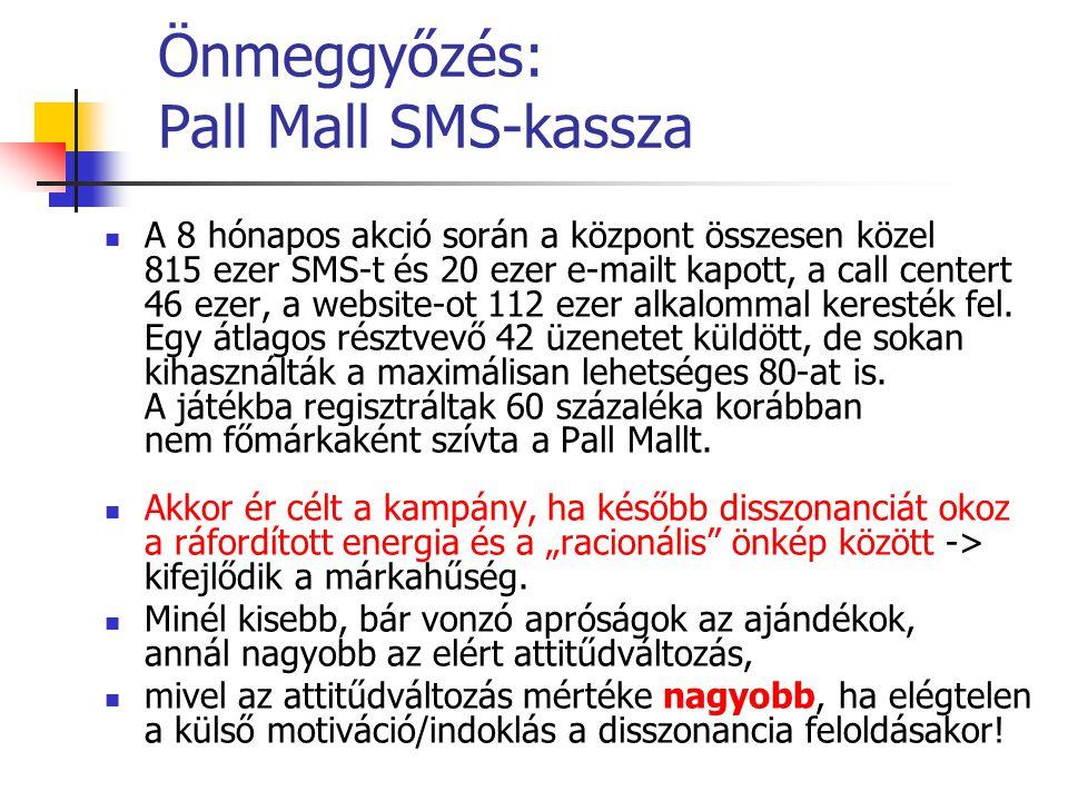 Önmeggyőzés: Pall Mall SMS-kassza A 8 hónapos akció során a központ összesen közel 815 ezer SMS-t és 20 ezer e-mailt kapott, a call centert 46 ezer, a website-ot 112 ezer alkalommal keresték fel.