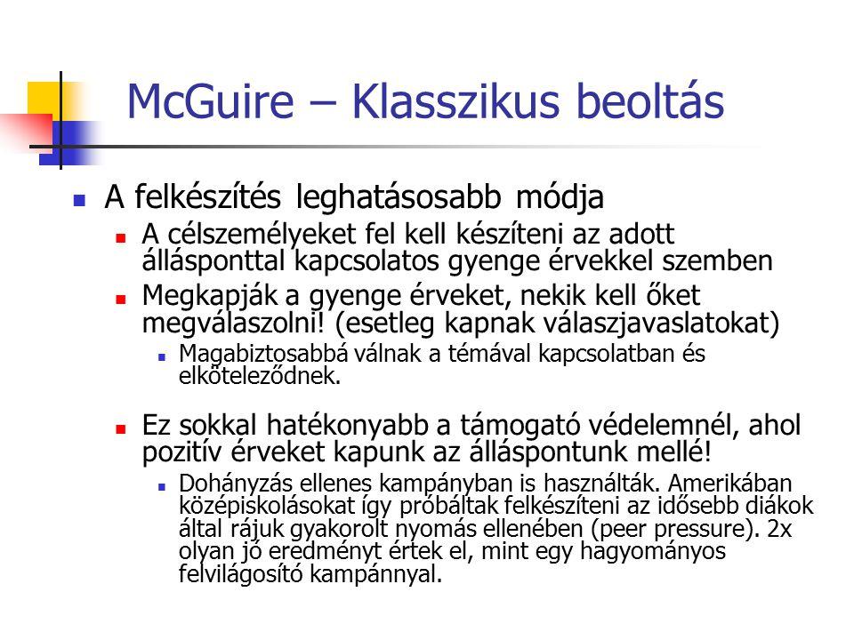 McGuire – Klasszikus beoltás A felkészítés leghatásosabb módja A célszemélyeket fel kell készíteni az adott állásponttal kapcsolatos gyenge érvekkel szemben Megkapják a gyenge érveket, nekik kell őket megválaszolni.