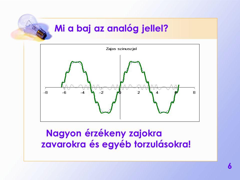 6 Mi a baj az analóg jellel? Nagyon érzékeny zajokra zavarokra és egyéb torzulásokra!