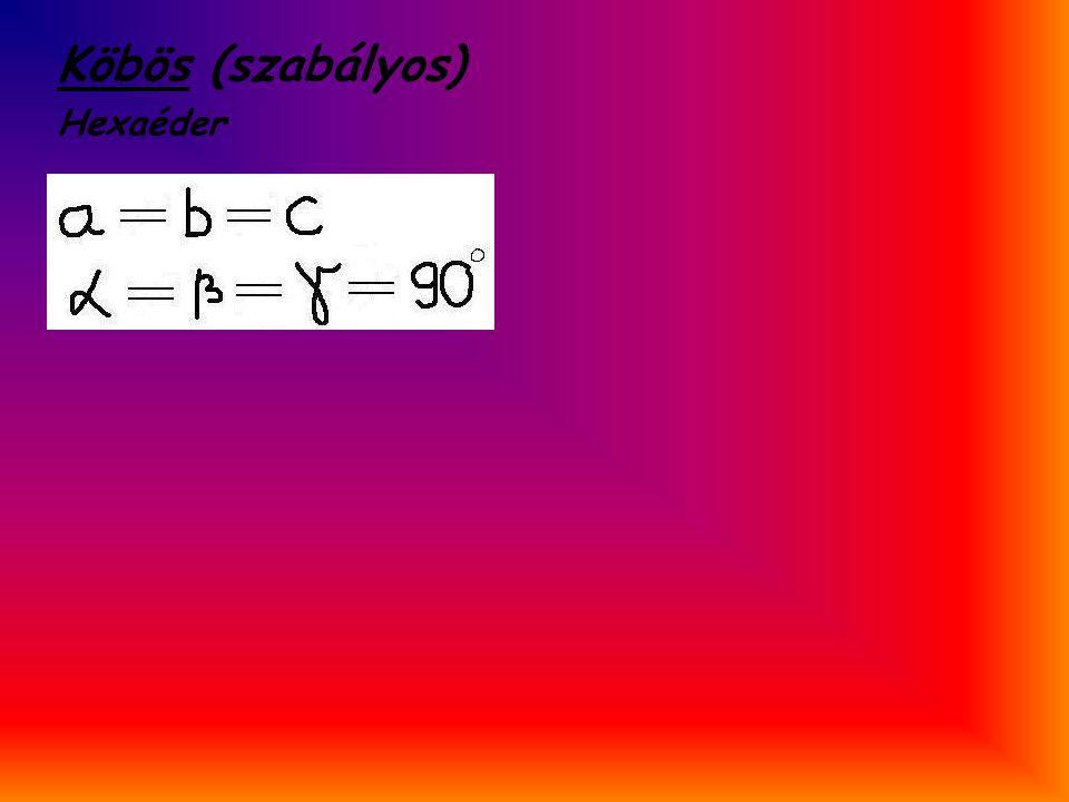 Köbös (szabályos) Hexaéder