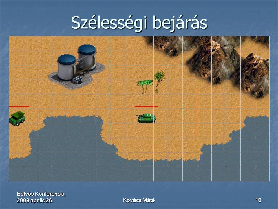 Eötvös Konferencia, 2008 április 26.Kovács Máté10 Szélességi bejárás