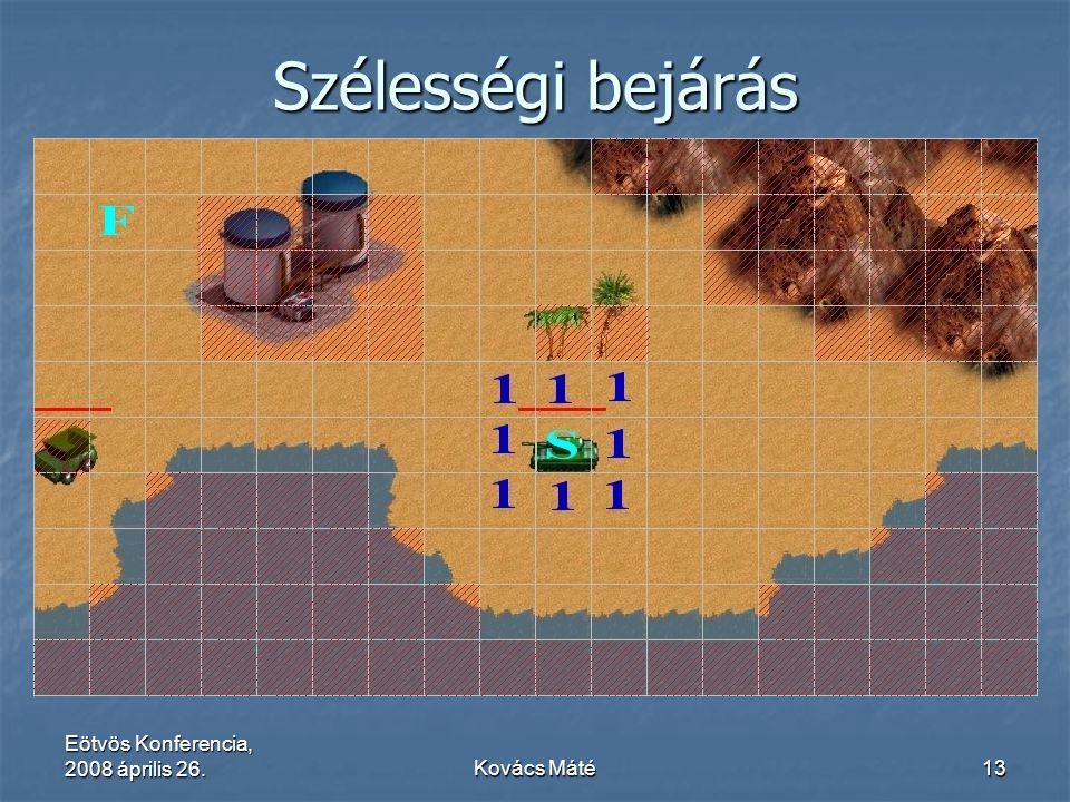 Eötvös Konferencia, 2008 április 26.Kovács Máté13 Szélességi bejárás