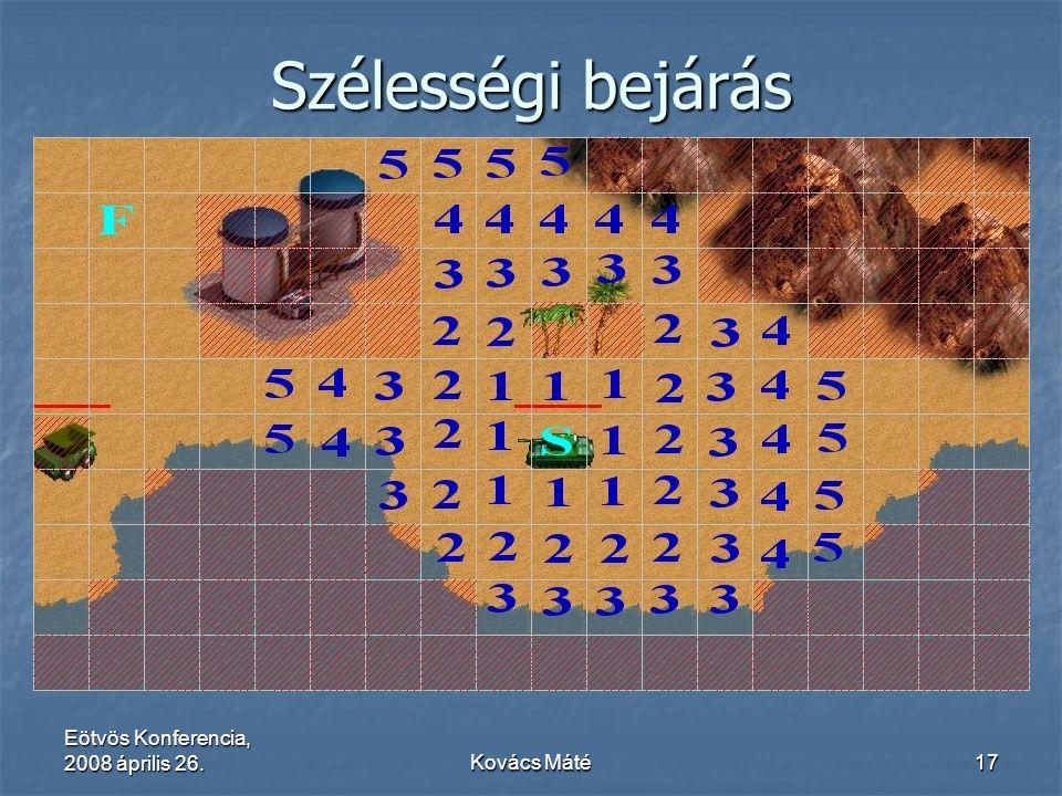 Eötvös Konferencia, 2008 április 26.Kovács Máté17 Szélességi bejárás