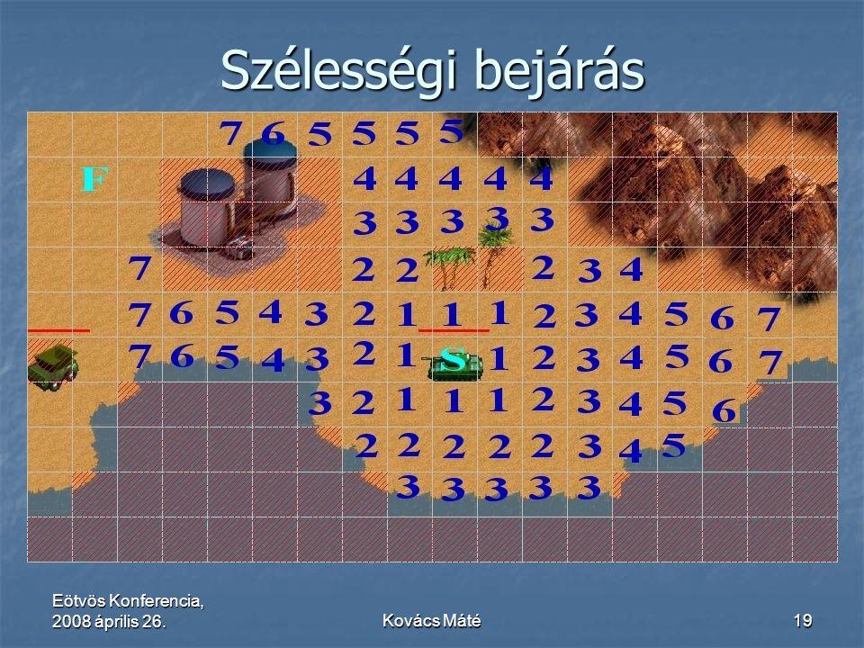 Eötvös Konferencia, 2008 április 26.Kovács Máté19 Szélességi bejárás