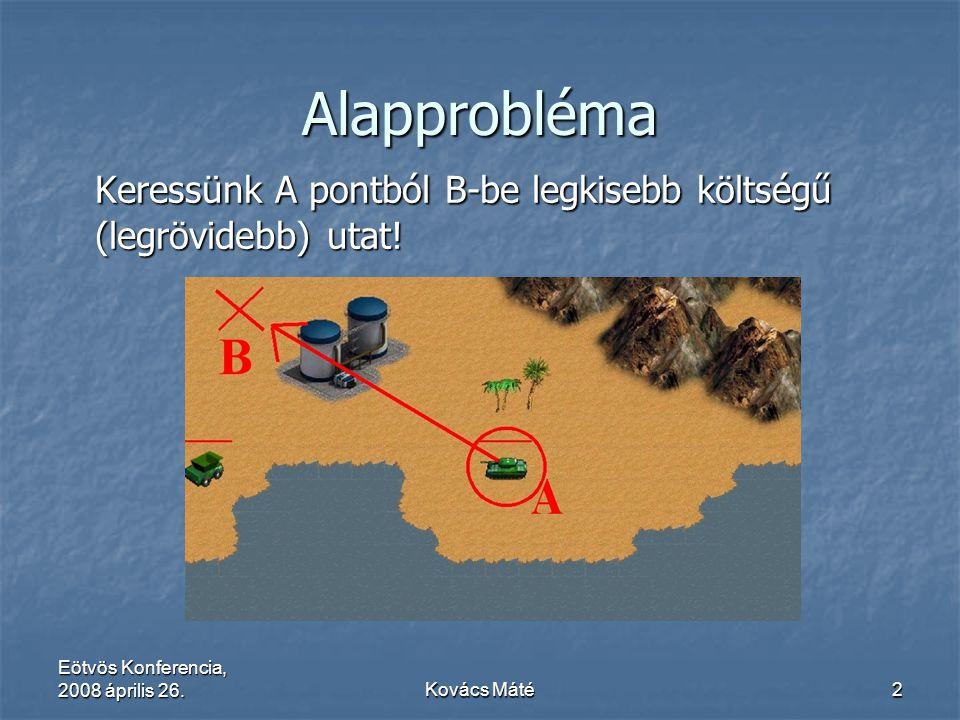 Eötvös Konferencia, 2008 április 26.Kovács Máté2 Alapprobléma Keressünk A pontból B-be legkisebb költségű (legrövidebb) utat!