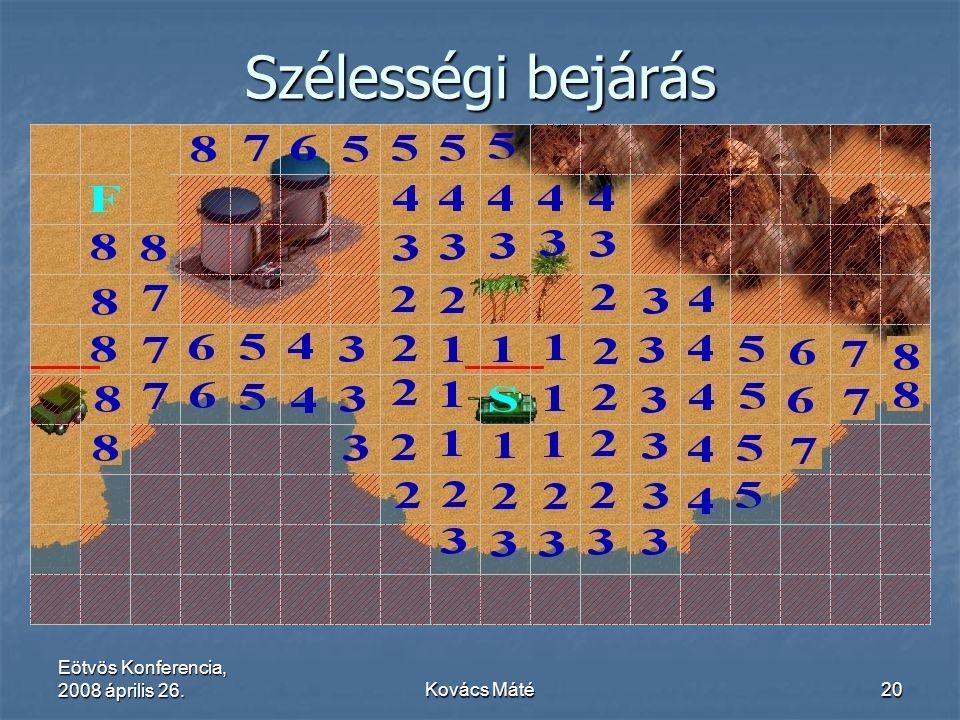 Eötvös Konferencia, 2008 április 26.Kovács Máté20 Szélességi bejárás