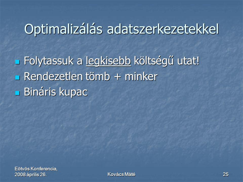 Eötvös Konferencia, 2008 április 26.Kovács Máté25 Optimalizálás adatszerkezetekkel Folytassuk a legkisebb költségű utat! Folytassuk a legkisebb költsé