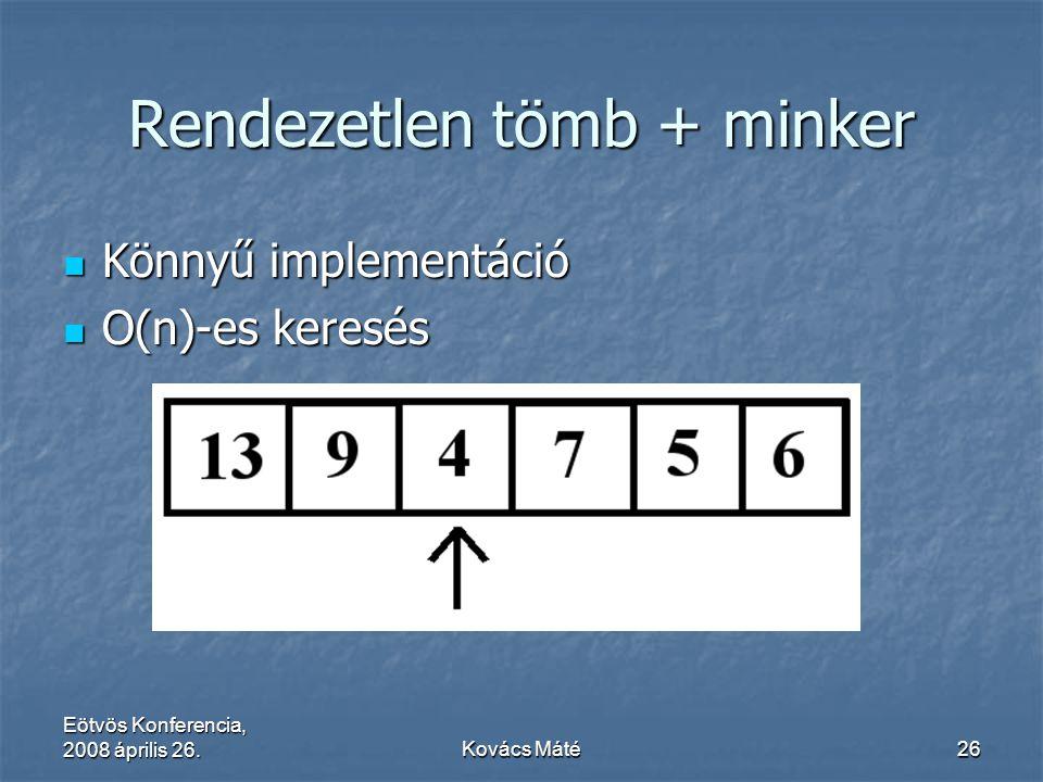 Eötvös Konferencia, 2008 április 26.Kovács Máté26 Rendezetlen tömb + minker Könnyű implementáció Könnyű implementáció O(n)-es keresés O(n)-es keresés