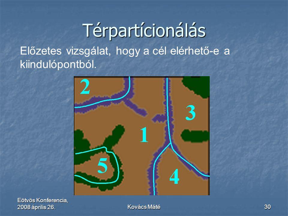 Eötvös Konferencia, 2008 április 26.Kovács Máté30 Térpartícionálás Előzetes vizsgálat, hogy a cél elérhető-e a kiindulópontból.