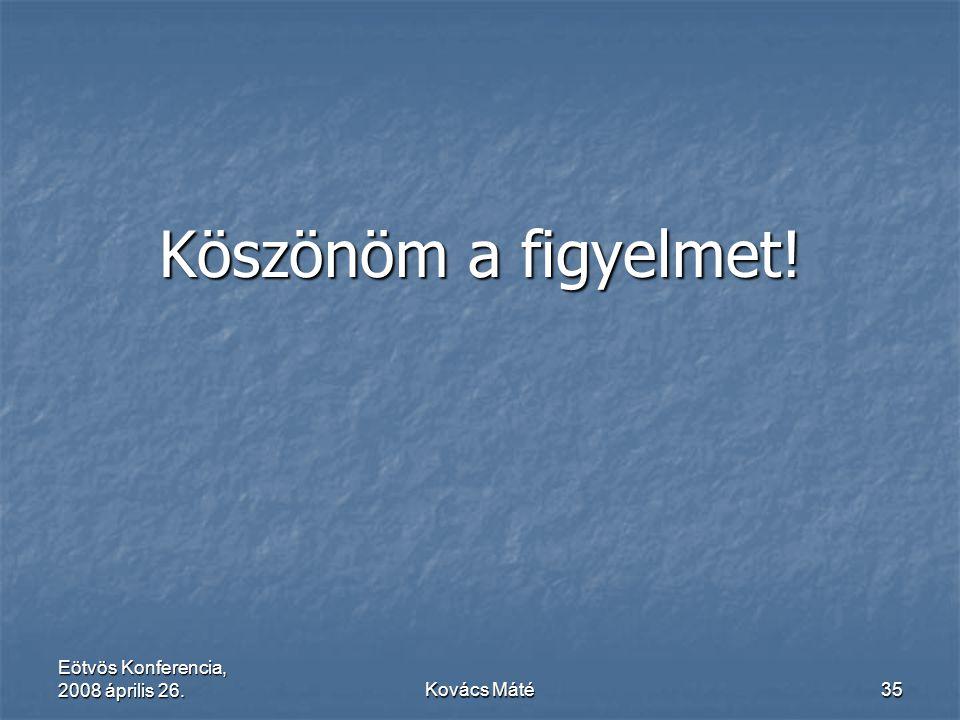 Eötvös Konferencia, 2008 április 26.Kovács Máté35 Köszönöm a figyelmet!