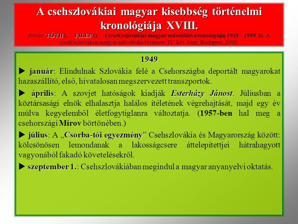 A csehszlovákiai magyar kisebbség történelmi kronológiája XVIII. TÓTHFILEP A csehszlovákiai magyar kisebbség történelmi kronológiája XVIII. forrás: TÓ