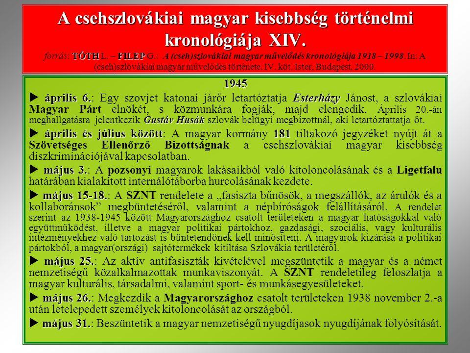 A csehszlovákiai magyar kisebbség történelmi kronológiája XIV. TÓTHFILEP A csehszlovákiai magyar kisebbség történelmi kronológiája XIV. forrás: TÓTH L