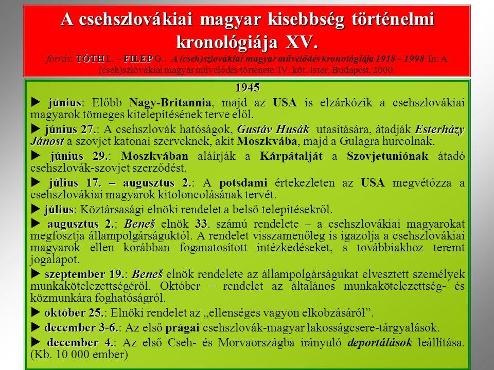 A csehszlovákiai magyar kisebbség történelmi kronológiája XV. TÓTHFILEP A csehszlovákiai magyar kisebbség történelmi kronológiája XV. forrás: TÓTH L.