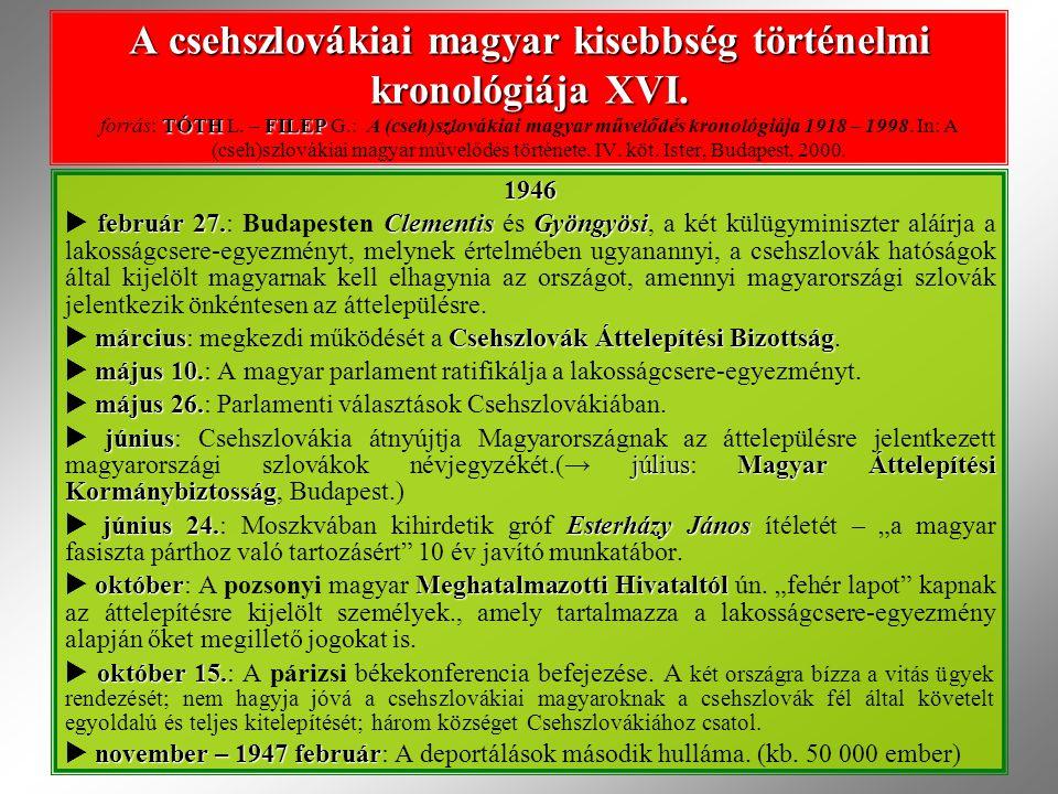 A csehszlovákiai magyar kisebbség történelmi kronológiája XVI. TÓTHFILEP A csehszlovákiai magyar kisebbség történelmi kronológiája XVI. forrás: TÓTH L