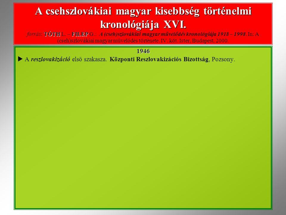 A csehszlovákiai magyar kisebbség történelmi kronológiája XVI.